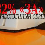 Интересные данные статистики по деятельности такси