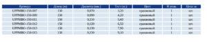 Плетёный шнур AKARA Ultra POWER PE 150 - Характеристики